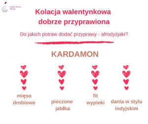 kardamon